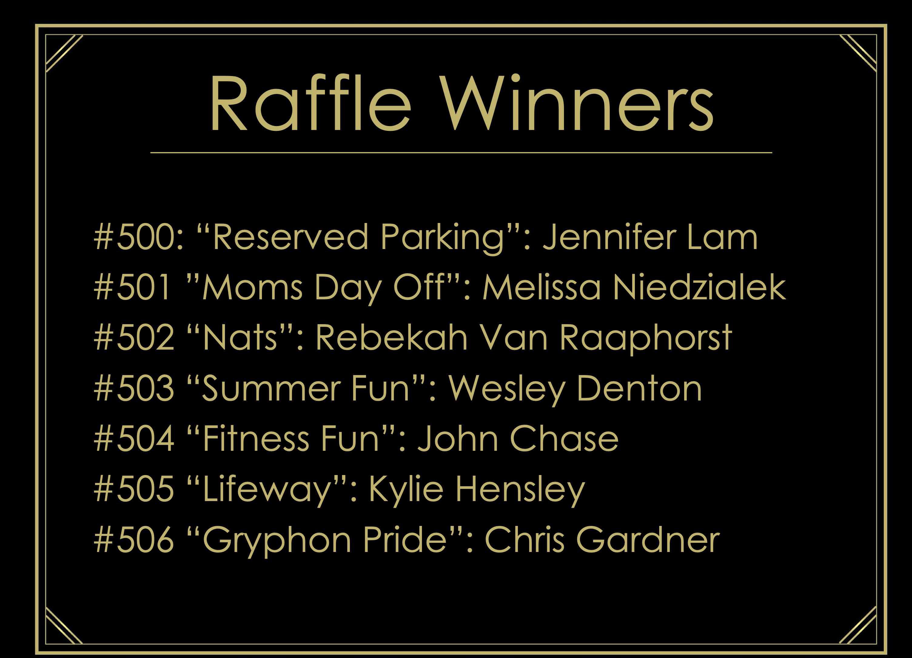 Raffke Winners