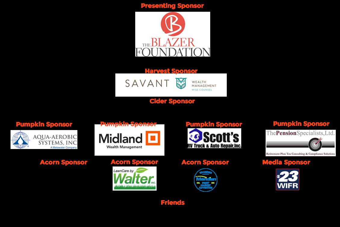 Sponsor Group