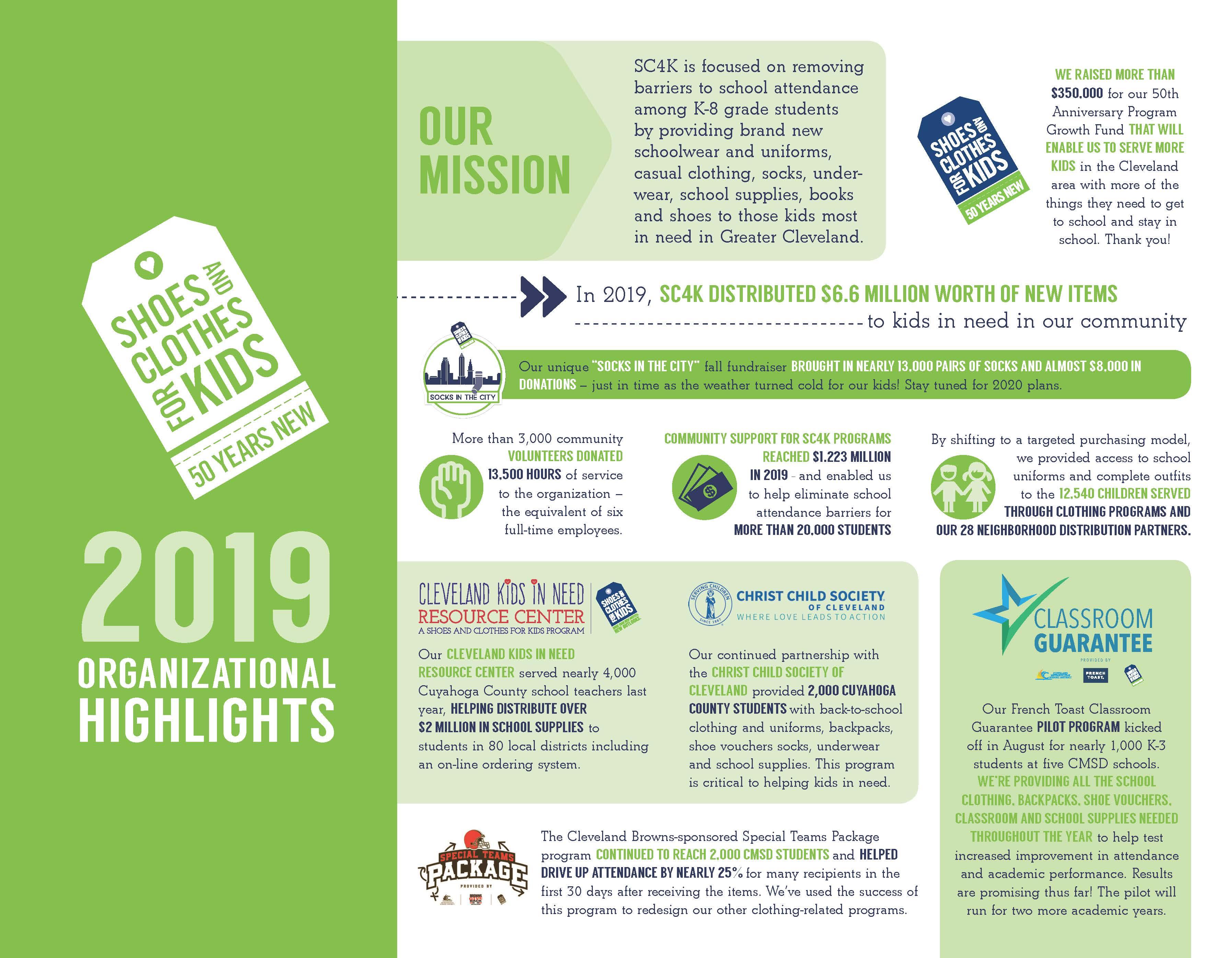 SC4K Highlights Card - 2019