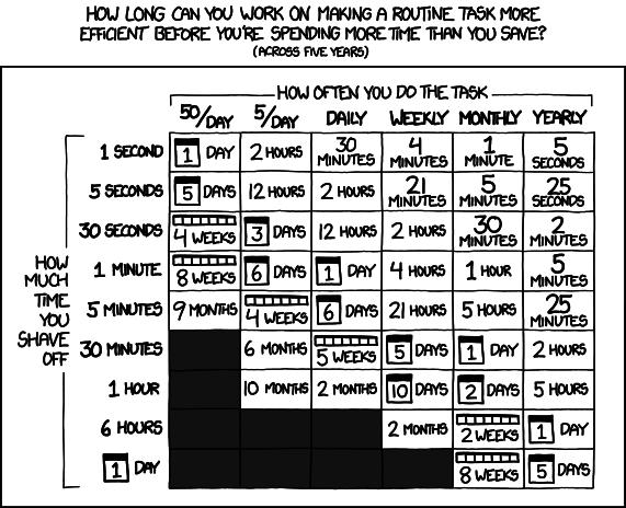 chart-productivity.png#asset:911