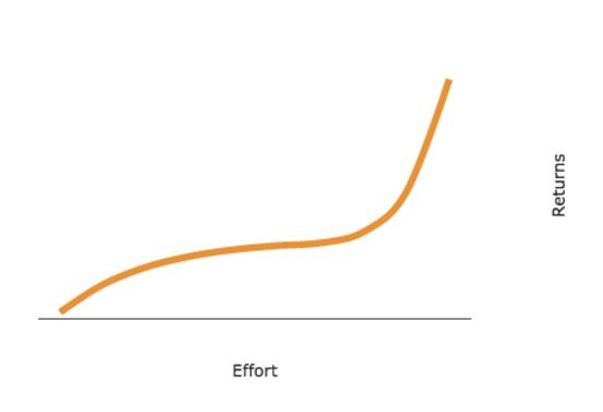 effort-return-1.png#asset:962