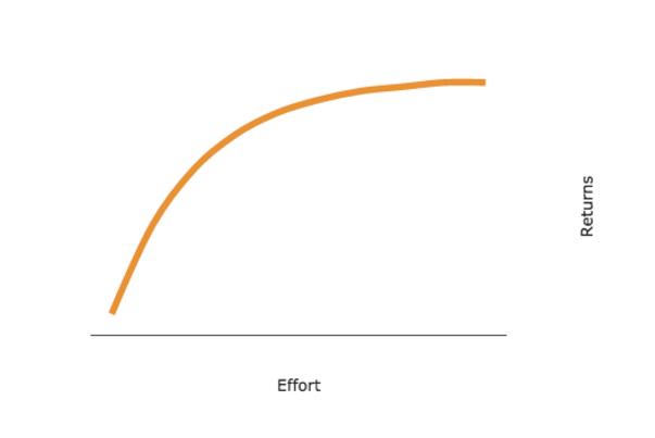 effort-return.png#asset:961