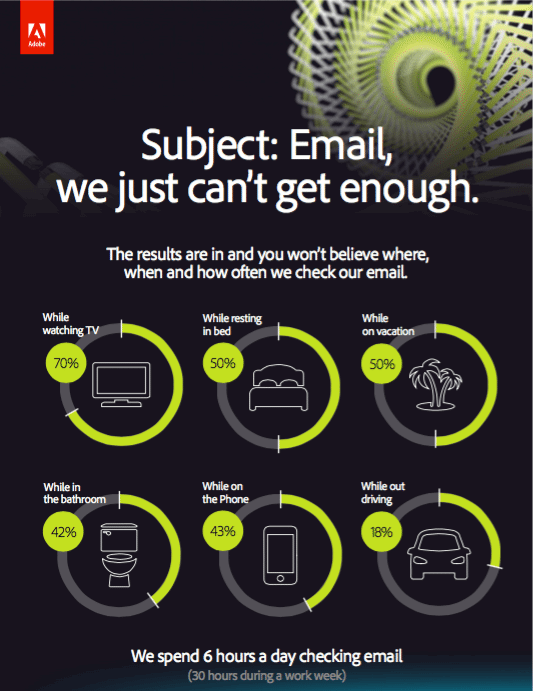 email-addiction.png#asset:966