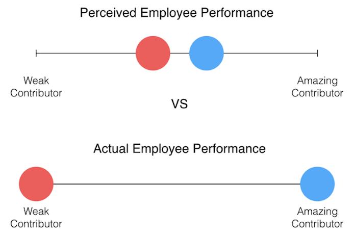 employee-performance.png#asset:957