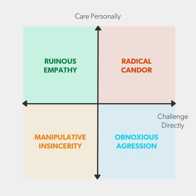radical-candor.jpg#asset:958