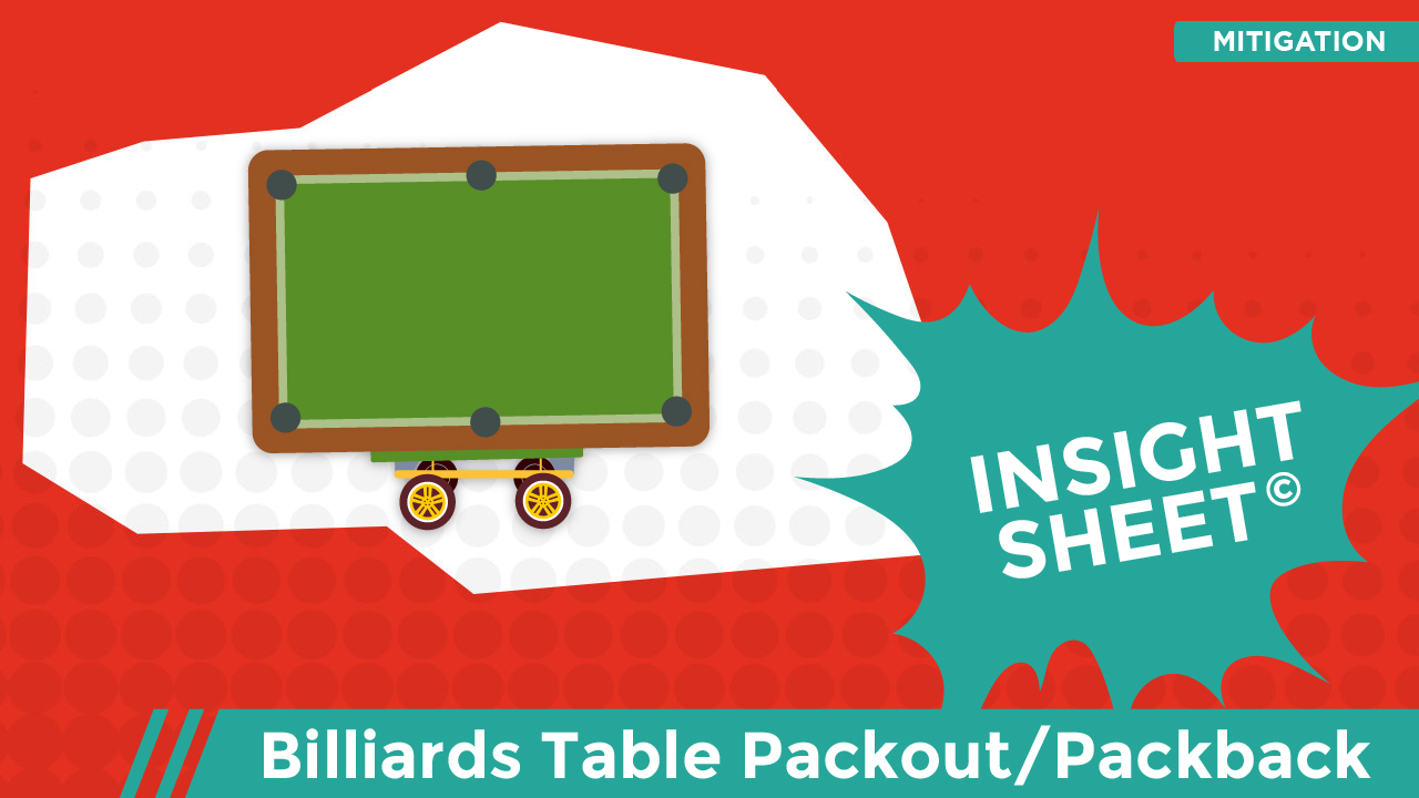 Actionable Insights Billiard Table PO/PB