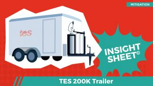 Actionable Insights TES 200k Trailer