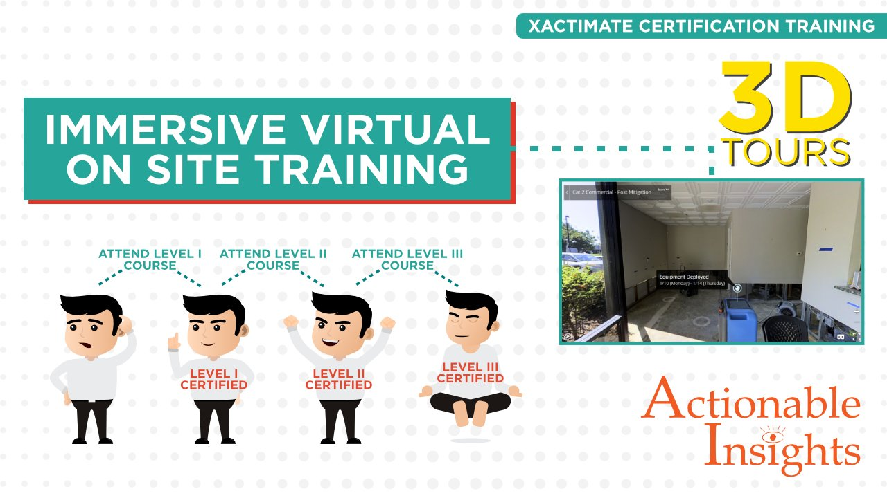 Xactimate Level 2 Training (Mesa, AZ) Events - Actionable Insights