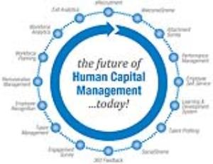 The Future of HCM