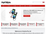 View More Information on Hot Wire