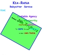 View More Information on Kia-Rana Babysitter Service