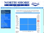 View More Information on North Shore Trading Pty Ltd, Kensington gardens
