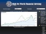 View More Information on High Net Worth Financial Advising Pty Ltd