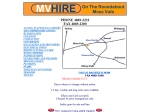 View More Information on M V Hire Pty Ltd