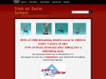 View More Information on Sink Or Swim School