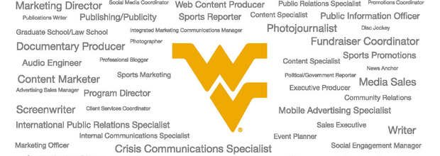 West Virginia University WVU Reed College of Media: Media Careers