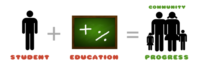 Why_education