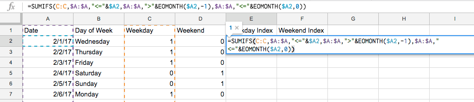 excel google sheets sumifs condition