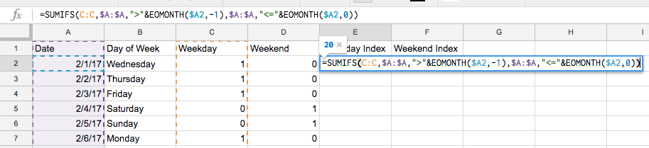 excel google sheets sumifs less than