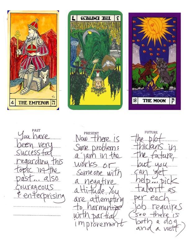 Hire Palmistry, Tarot Card Reading, Astrology - Psychic