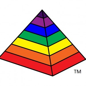 Pyramid of Enlightenment, Inc. - Wedding Officiant in Indianapolis, Indiana