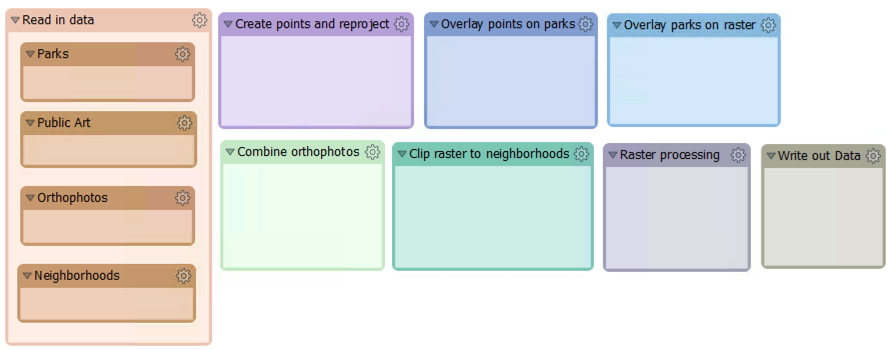 Exercise: Public Art in Parks - Feature Caching · GitBook