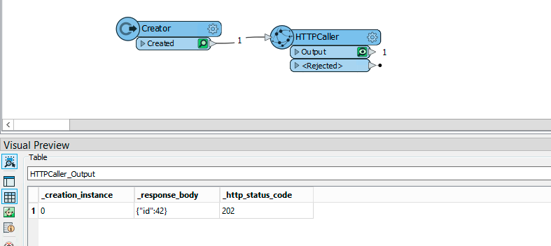 4 6 Exercise 8- Chaining Jobs Together using the REST API in FME