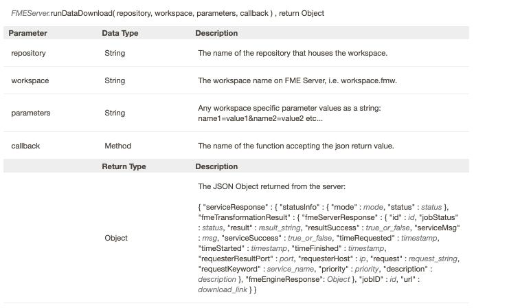 9 4 Exercise 17- Data Distribution · GitBook
