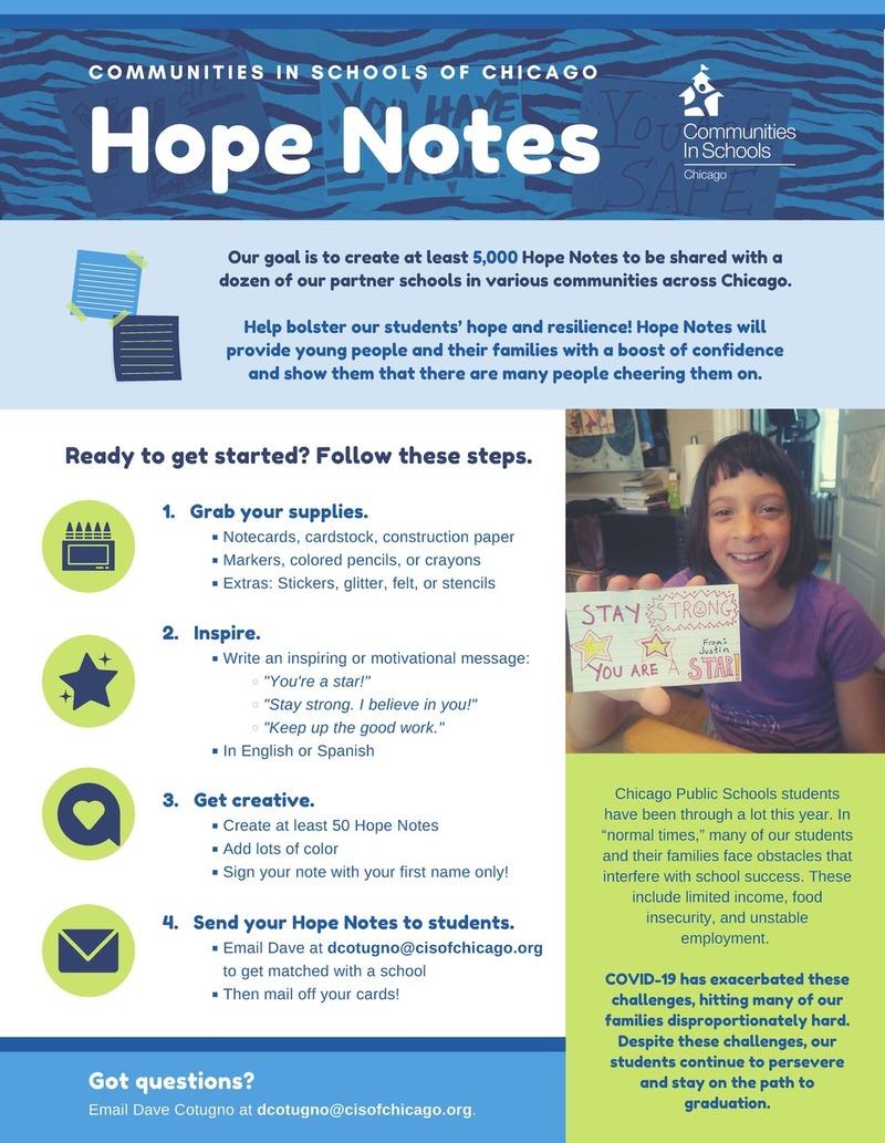 Virtual Volunteering with IICF - CIS Hope Notes