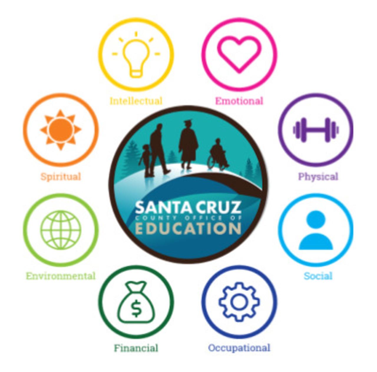 Santa Cruz COE March Wellness Challenge 2021