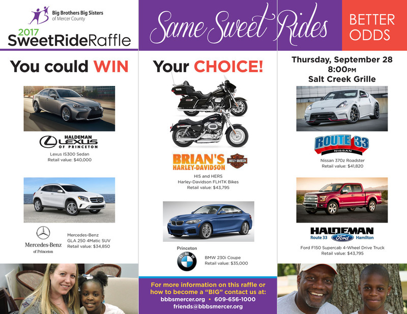2017 SweetRide Raffle
