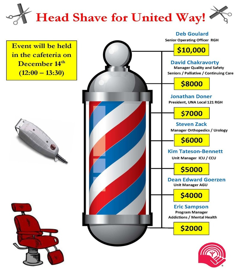 RGH - Head Shave for United Way