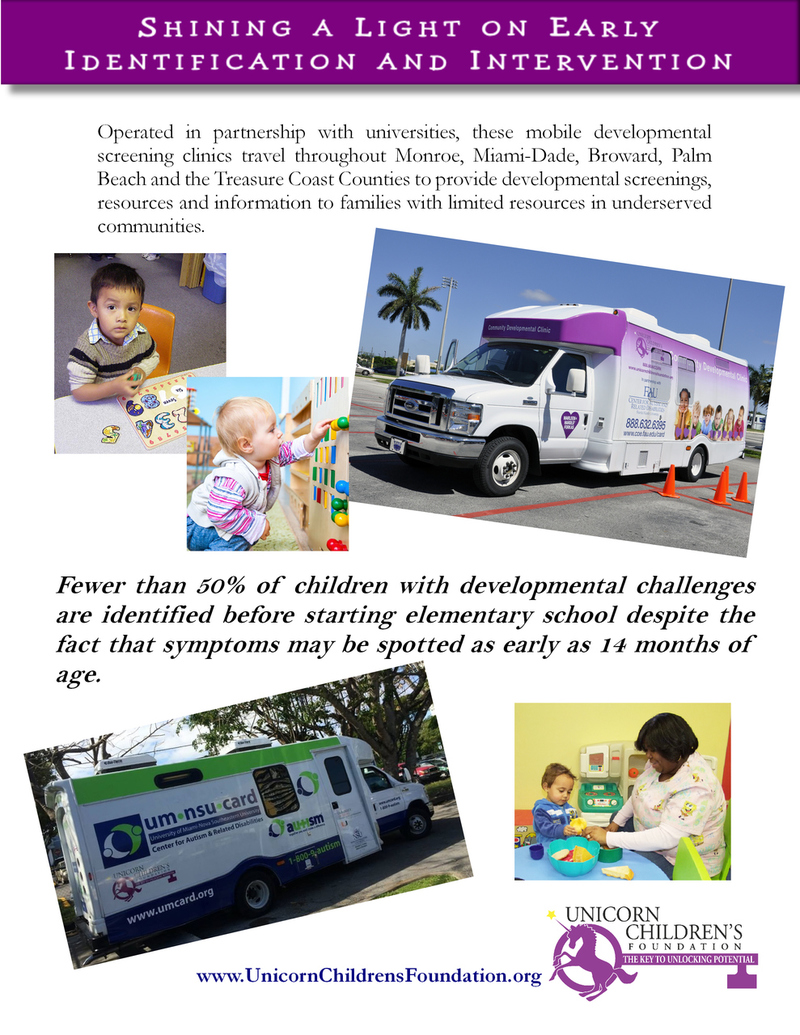 Unicorn's Mobile Developmental Clinics