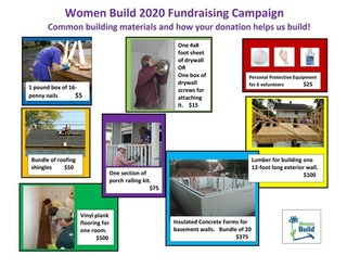 Women Build 2020 - Fundraising for our 16th house!