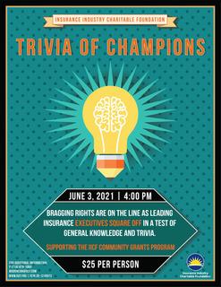 IICF Trivia of Champions 2021