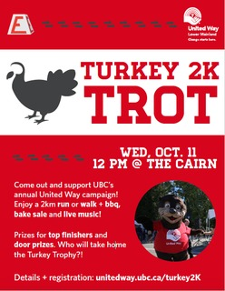 Turkey 2K Trot 2017