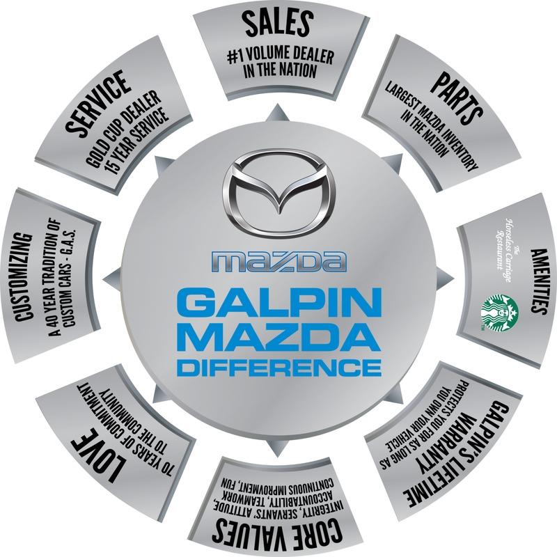 Galpin Mazda