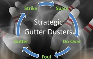 Strategic Gutter Dusters