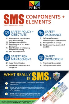 Sms poster1 components