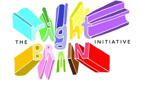 Right brain