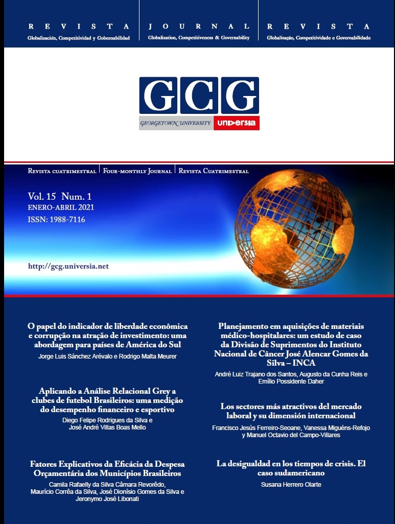 Cover GCG Journal, Volume 15 Issue 2