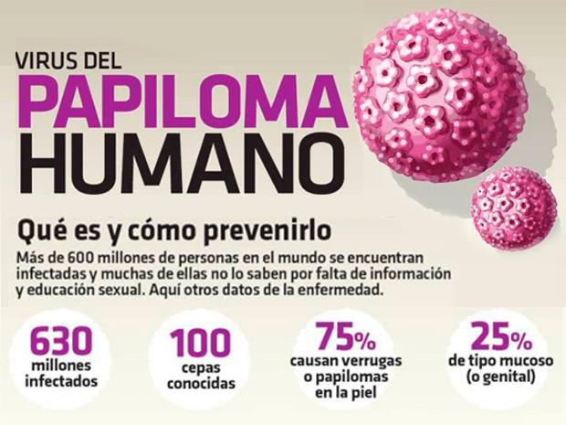 papiloma humano segun oms)