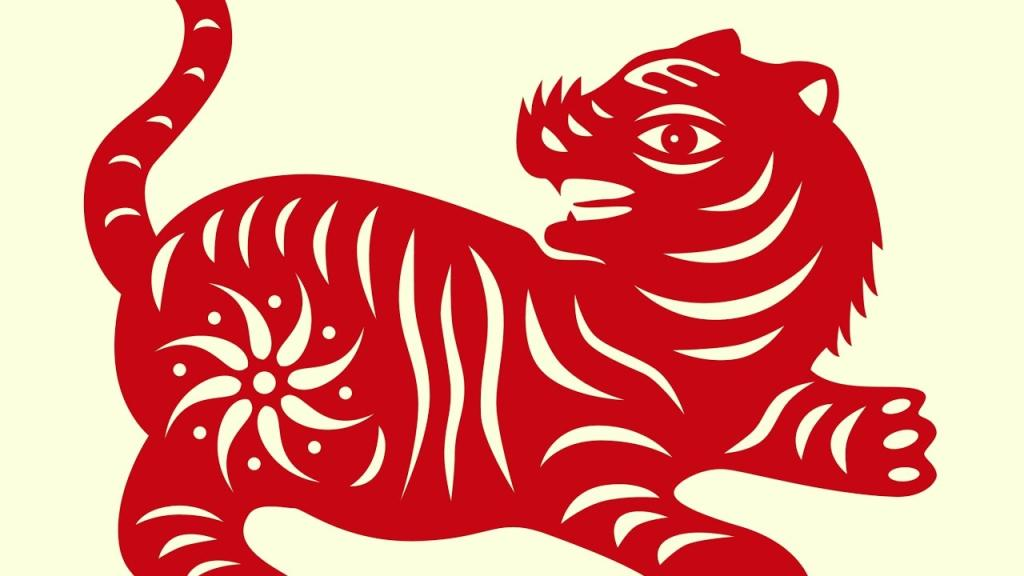 Calendario Tiger 2019.Chinese Horoscope 2019 Take A Look At The Predictions For