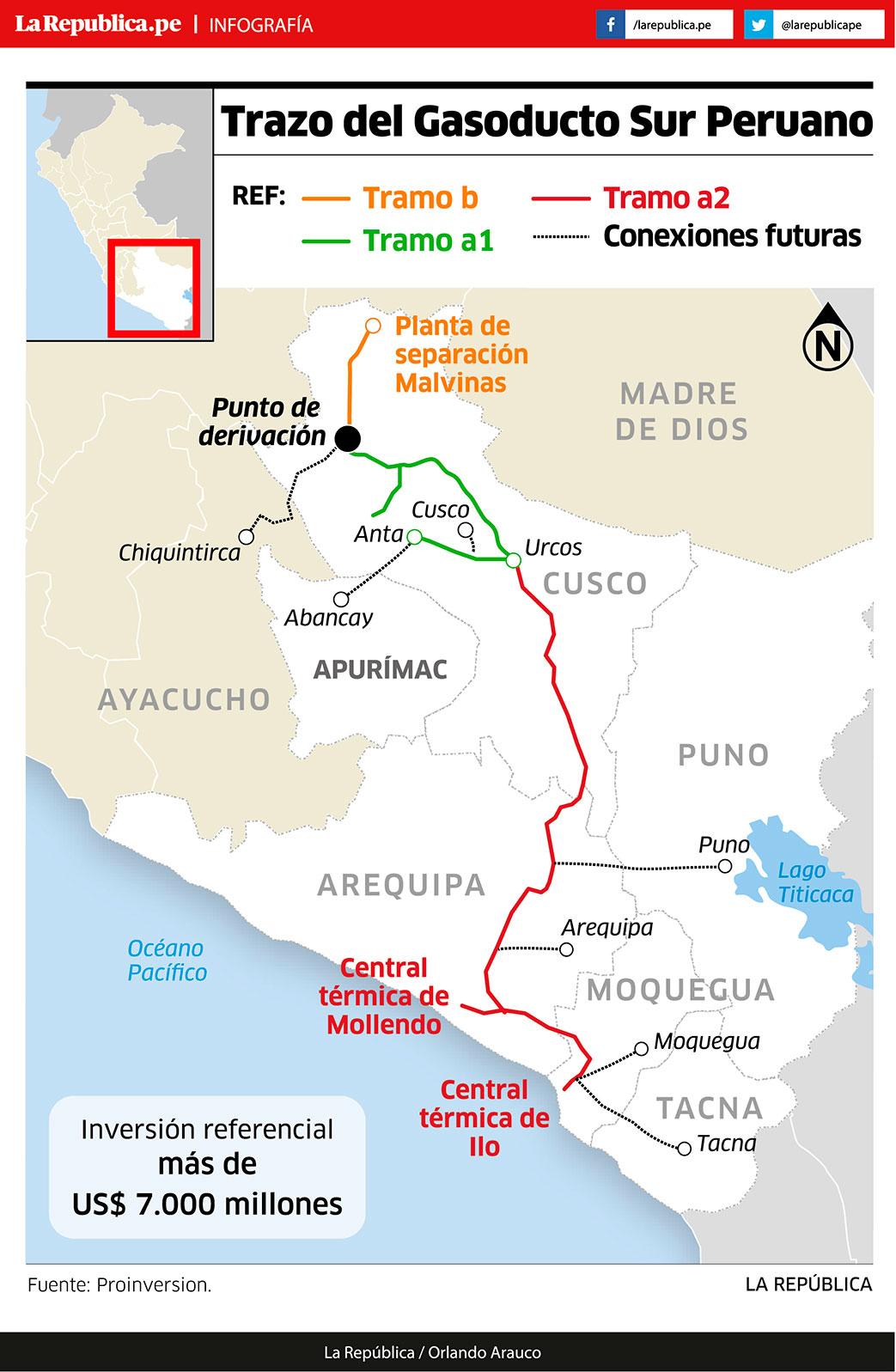 gasoducto_infografia