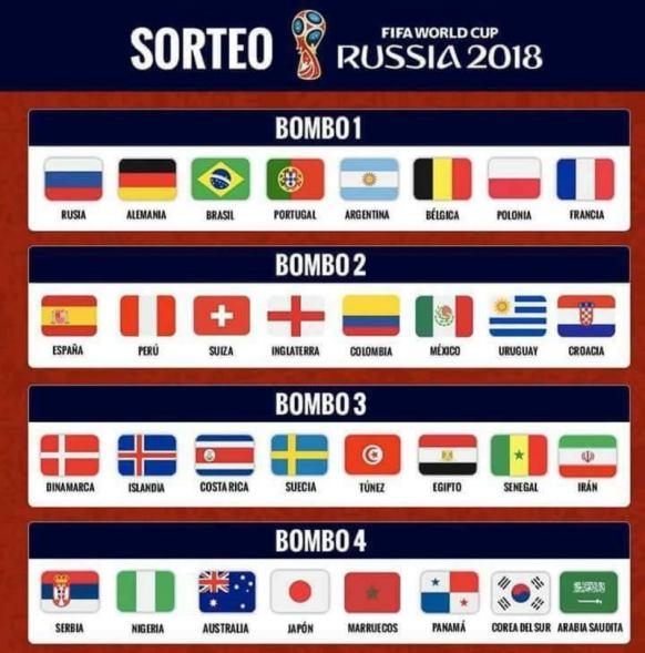 Definidos los grupos para el Mundial de Rusia 2018