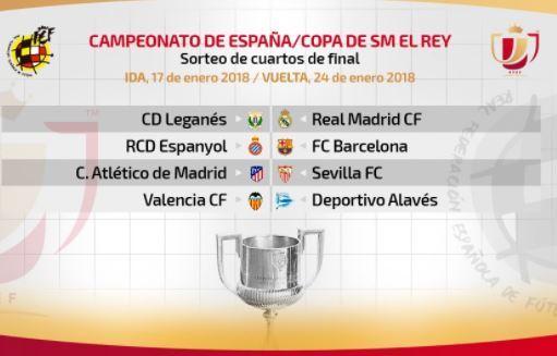 Copa del Rey: así quedaron las llaves de cuartos de final ...