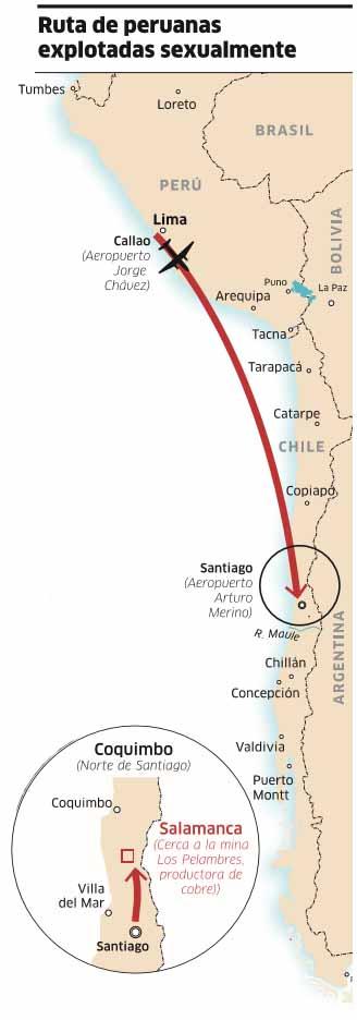 Ruta de peruanas explotadas sexualmente