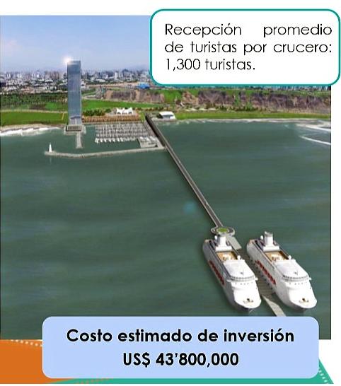 terminalportuario