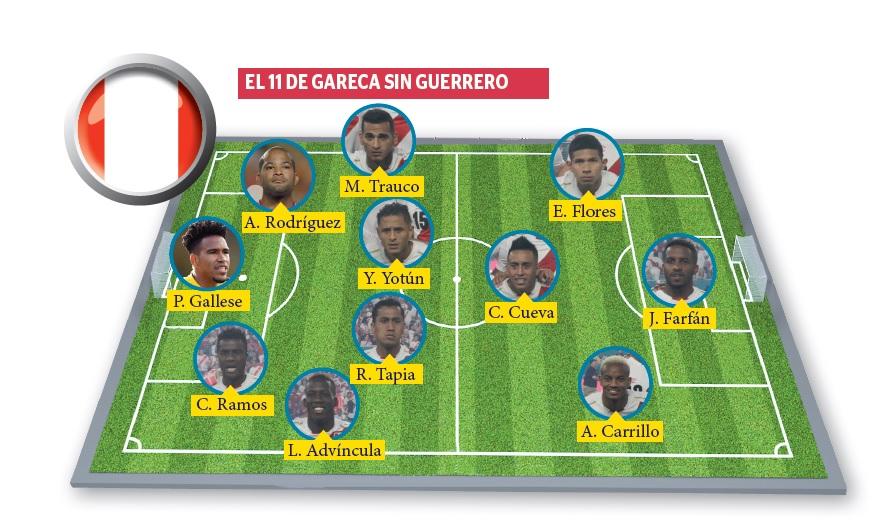 once selección peruana