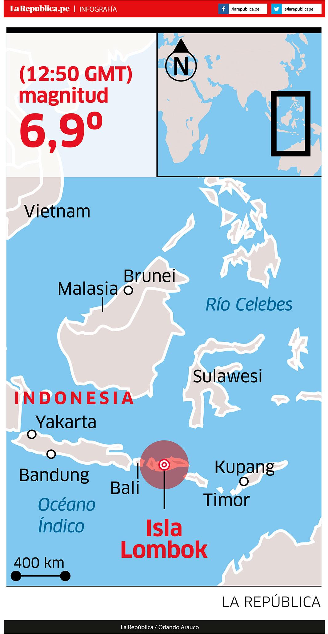 simos-indonesia